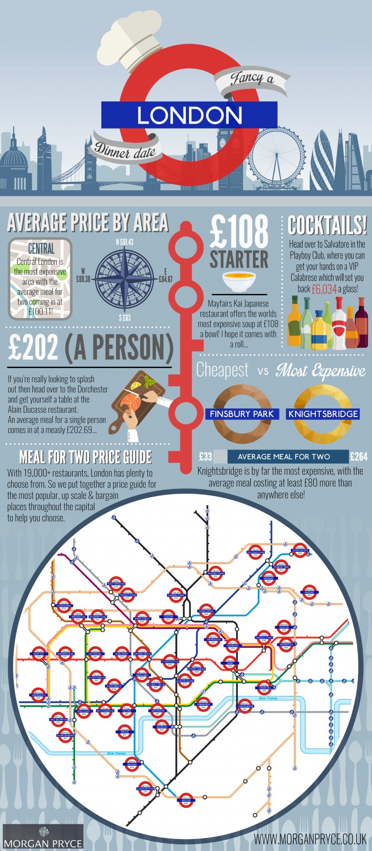 Morgan-Price-Food-Infographic.-768x1755