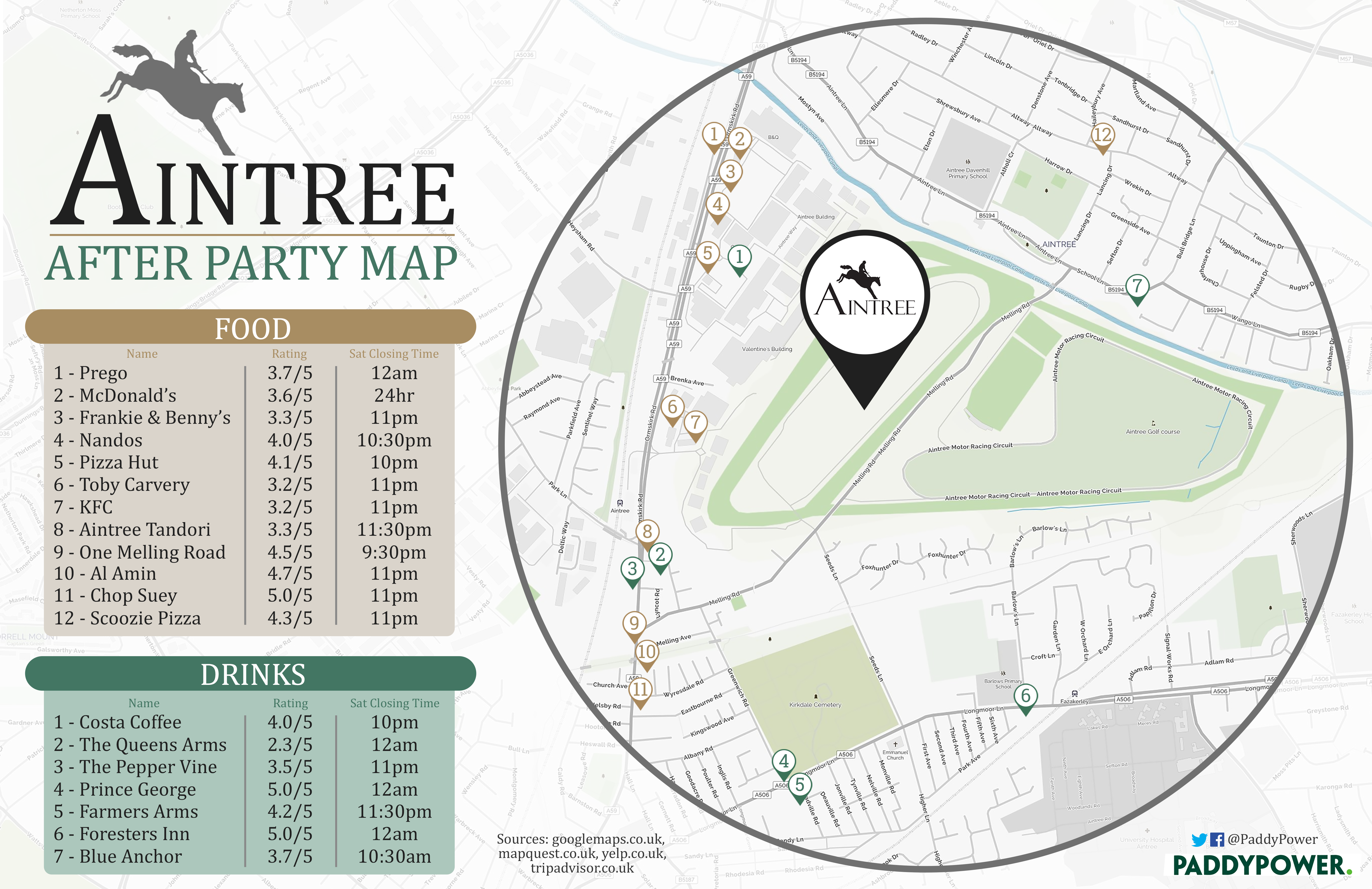 Aintree After Party Map – Infographic