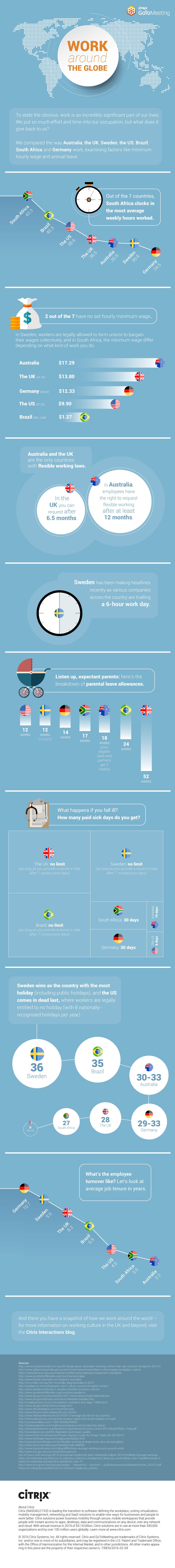 730au_infographic_work-around-the-globe_updated-002